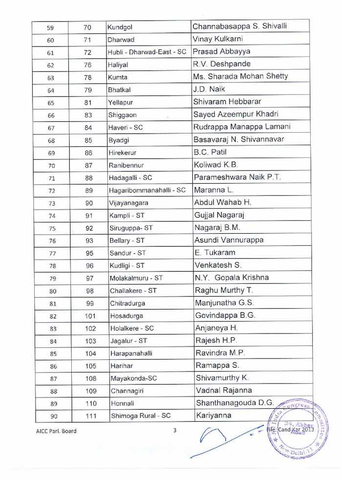 recent cabinet ministers of india 2017 pdf